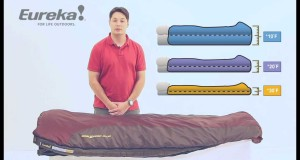 Rectangular Sleeping Bags: Information And History